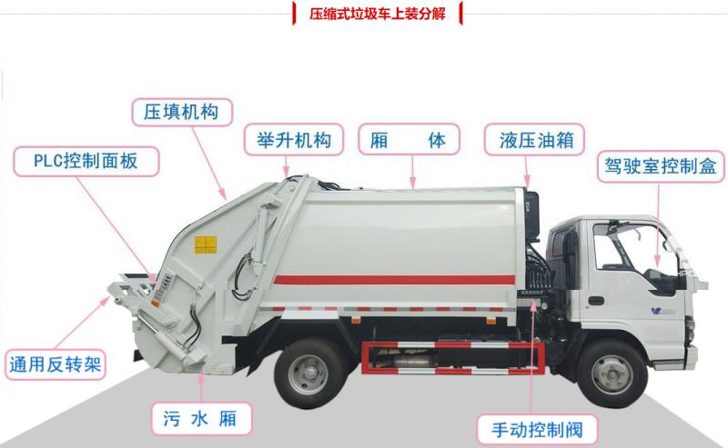 凯马5方压缩式垃圾车上装结构图