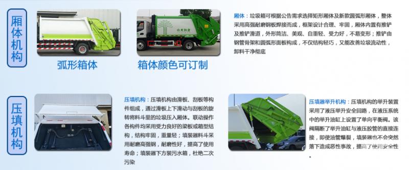 压缩式垃圾车厢体机构及压填机构