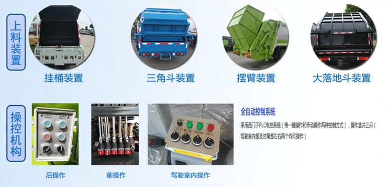 压缩式垃圾车上料装置及操控机构