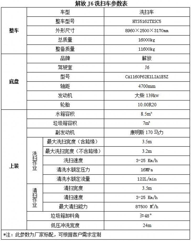 解放J6洗扫车参数表