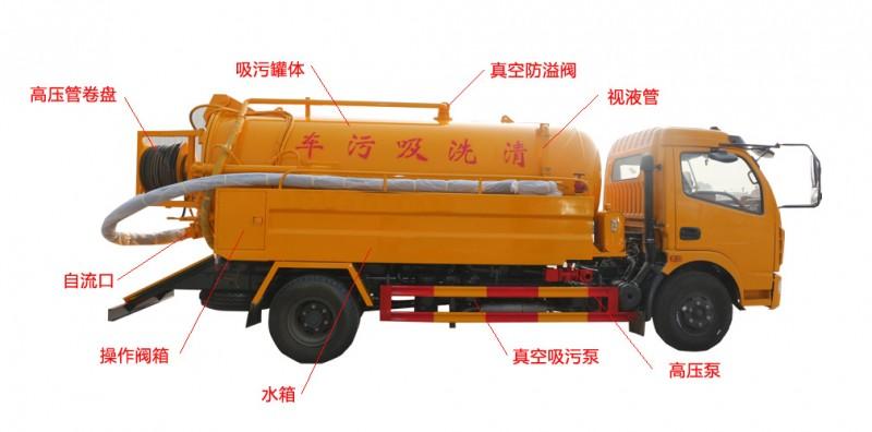 东风天锦HYS5162GQXE5清洗吸污车 车型细节