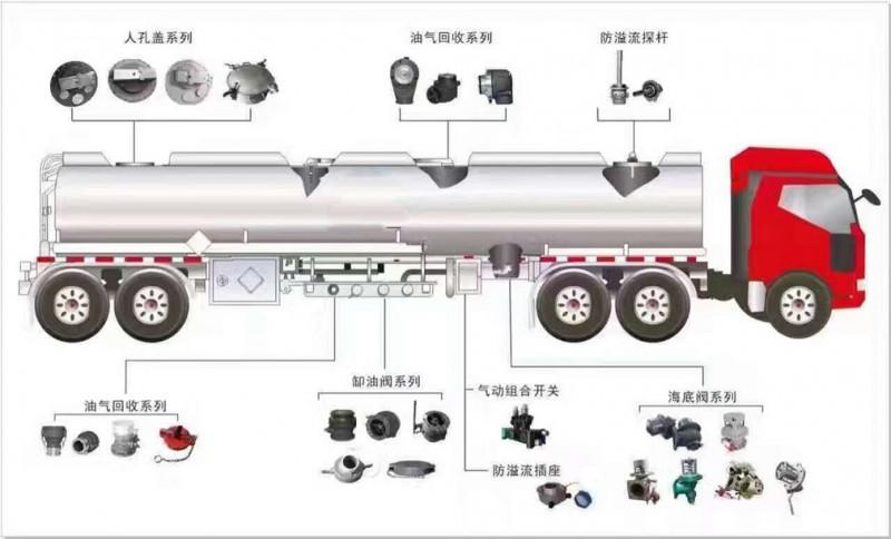 东风大多利卡(8方)加油车 车  Model 实景